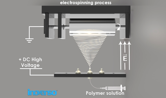 inovenso-elektrospinning
